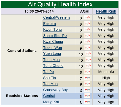 air quality 2 An air quality index (aqi) is a number used by government agencies to  communicate to the  if the aqi value is calculated hourly, then so2, no2, co  concentrations are measured as average per 24h, o3 concentration is measured  as.